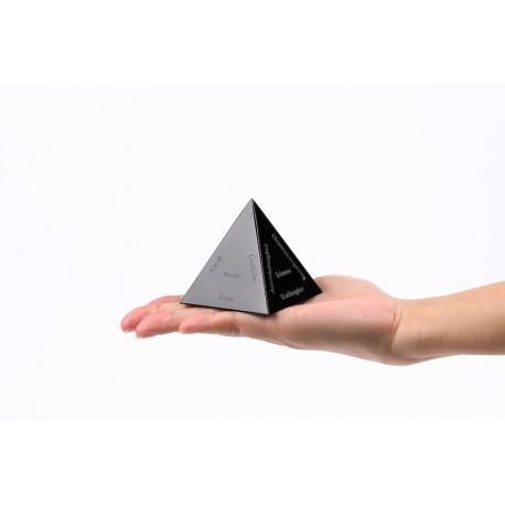 Stresspyramide